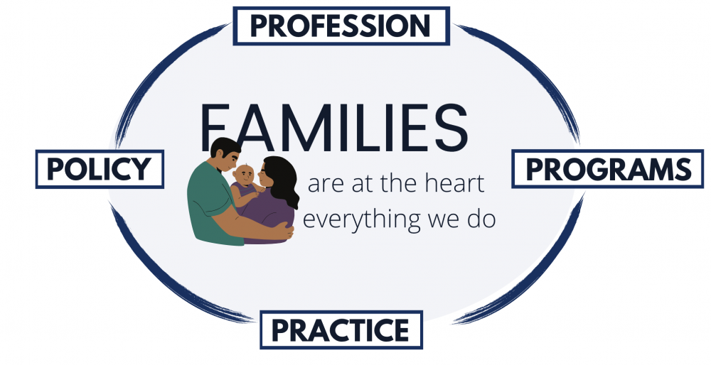 Families are at the heart of everything we do